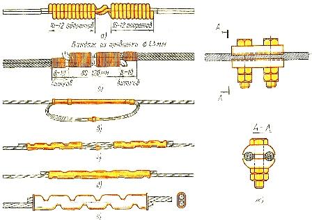 Какие есть виды соединения кабелей