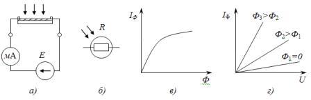 Схема включения фоторезистора