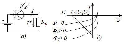 Схема включения фотодиода в фотопреобразовательном режиме