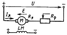 Схема включения двигателя постоянного тока независимого возбуждения