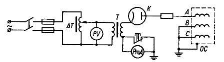 Схема испытания изоляции выпрямленным напряжением