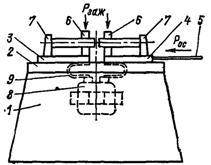 Схема машины для стыковой сварки