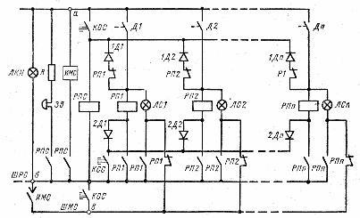 Схема технологической сигнализации с разделительными диодами и мигающим светом
