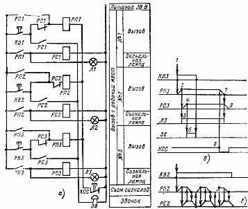 Пример принципиальной электрической схемы командной сигнализации
