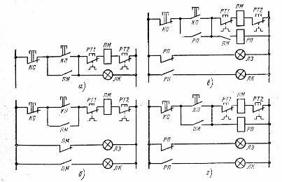 Схемы управления сигнализации