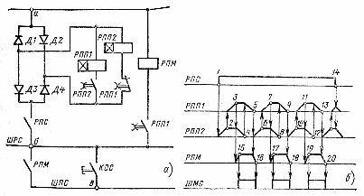 Схема сигнализации с использованием пульс-пары вместо источника мигающего света