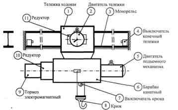 Схема ходовой на классику