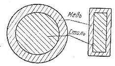 Поперечное сечение биметалического провода