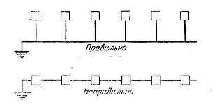 Схемы присоединения заземленных электроприемников к заземляющей магистрали