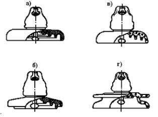 Подвесные изоляторы ВЛ