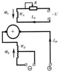 Схема сварочного генератора с независимым возбуждением и размагничивающей обмоткой