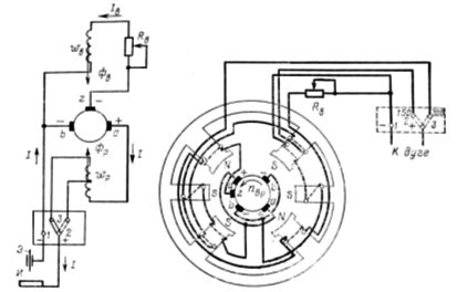 Походный инверторный генератор
