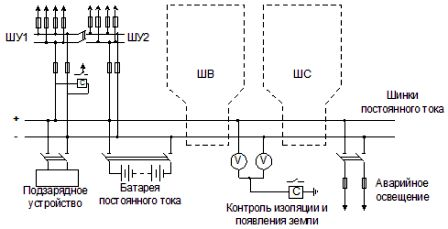Схема подключения источника постоянного оперативного тока (аккумуляторной батареи) в распределительном устройстве