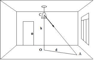 К расчету освещения точечным методом. С - светильник, О - проекция светильника на расчетную плоскость, А - контрольная точка