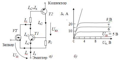 Схема замещения транзистора типа IGBT (а) и его вольт-амперные характеристики (б