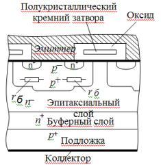 Структура IGBT-транзистора