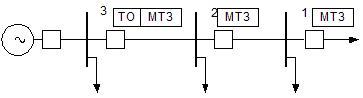 оковая защита устанавливается вместе с максимальной токовой защитой (МТЗ)