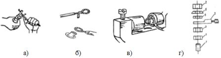 Последовательность операций опрессовки в кольцевых наконечниках