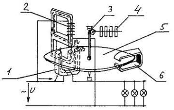 Схема устройства счетчика электрической энергии