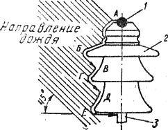 Испытание штыревого изолятора с целью определения мокроразрядного напряжения