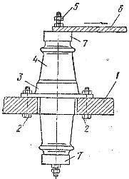 Механическое испытание проходного изолятора