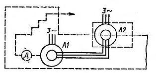 Системы синхронной связи тяжелого токарно-винторезного станка