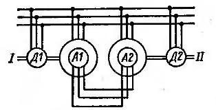 Схема синхронной связи