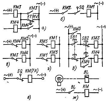 16к20 схема электрическая