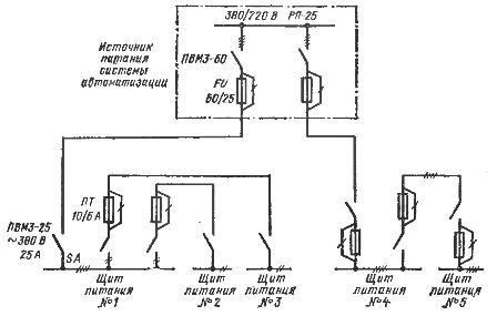 Схема питающей сети системы