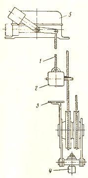 Схема установки конечного выключателя для ограничения подъема крюка