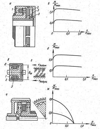 Электромагнитные муфты: а