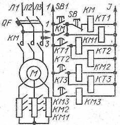 Схема управления в функции времени асинхронного двигателя с фазным роторо