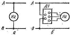 Схема включения частотомера