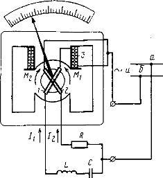 Принципиальная схема ферродинамического частотомера