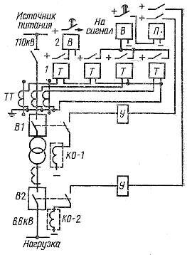 Схема максимально-токовой защиты от перегрузки понижающего двухобмоточного трансформатора с односторонним питанием