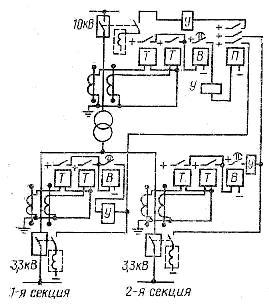 Схема максимально-токовой защиты трансформатора