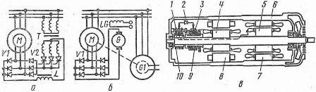 Схемы каскадов: а — вентильного, б — вентильно-машинного, в — однокорпусного вентильно-машинного