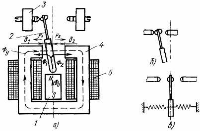 Поляризованное электромагнитное реле