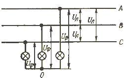 Включение трех равных по сопротивлению токоприемников по схеме звезда в три линейных провода