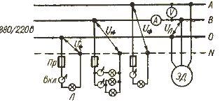 Схема включения в трехфазную четырехпроводную сеть осветительной (220 В) и силовой (380 В) нагрузок