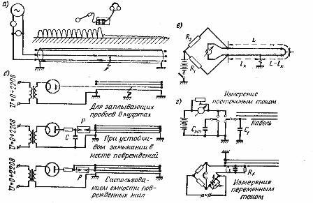 Методы (схемы) определения места повреждения кабельной линии