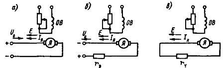 Схемы электрического торможения двигателей постоянного тока