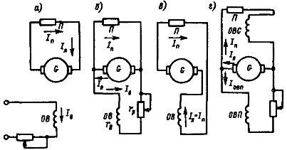 Схемы генераторов постоянного тока