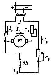 Схема двигателя с параллельным возбуждением
