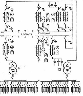 Рис. 5. Схема двухзального РП, совмещенного с ТП, на два трансформатора мощностью по 630 кВА.