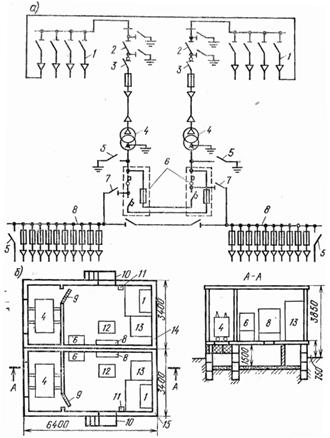 Комплектная двухтрансформаторная подстанция из железобетонных объемных элементов БКТПУ