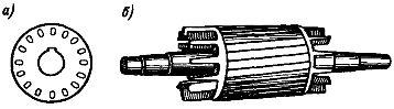 Короткозамкнутый ротор