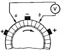 Схема определения полярности щеток