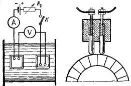 Измерение сопротивления якоря с помощью двухконтактного щупа