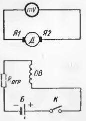 Схема проверки правильности установки щеток на нейтраль